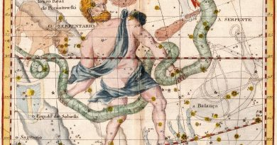 Birth of Foot Fetishism & Astronomy Mythology
